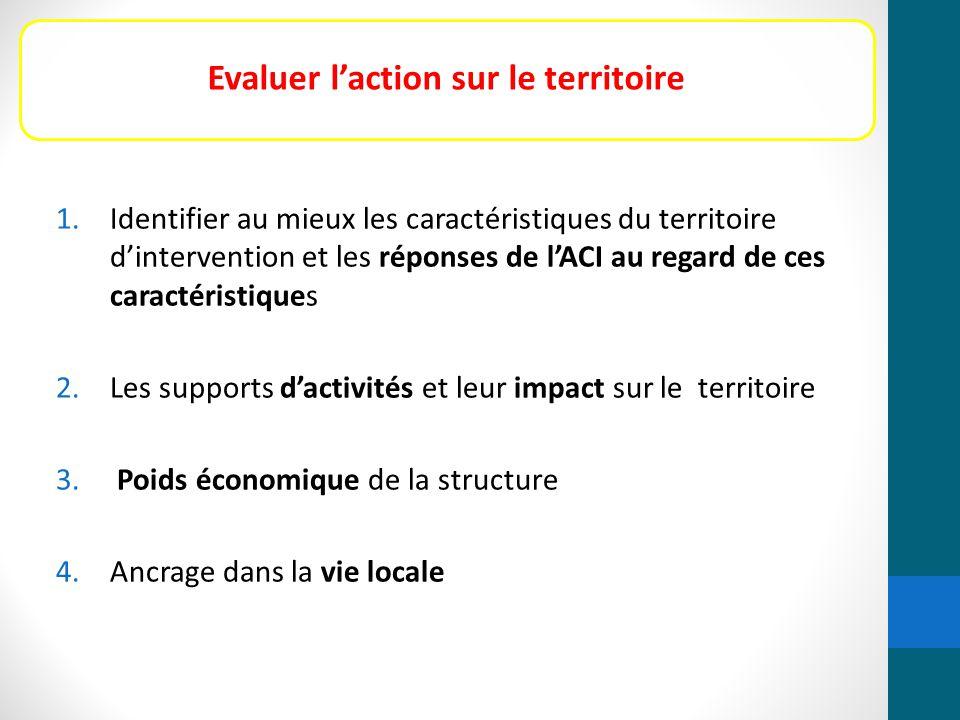 1.Identifier au mieux les caractéristiques du territoire d'intervention et les réponses de l'ACI au regard de ces caractéristiques 2.Les supports d'ac