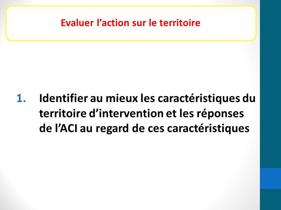 1.Identifier au mieux les caractéristiques du territoire d'intervention et les réponses de l'ACI au regard de ces caractéristiques Evaluer l'action su