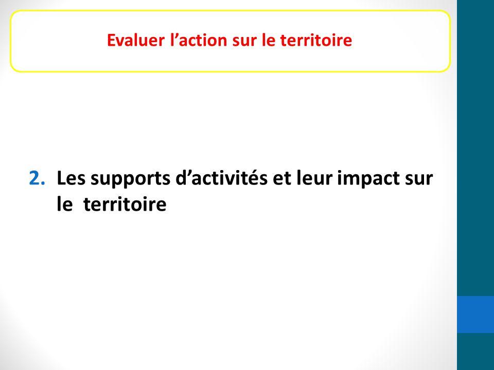 2.Les supports d'activités et leur impact sur le territoire Evaluer l'action sur le territoire