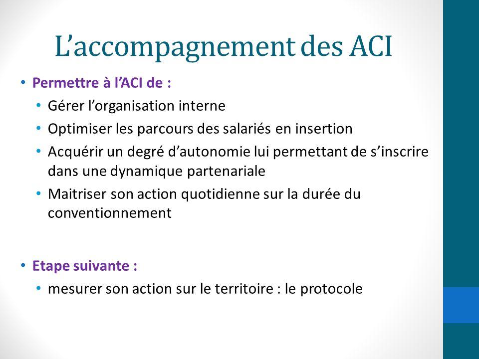 L'accompagnement des ACI Permettre à l'ACI de : Gérer l'organisation interne Optimiser les parcours des salariés en insertion Acquérir un degré d'auto