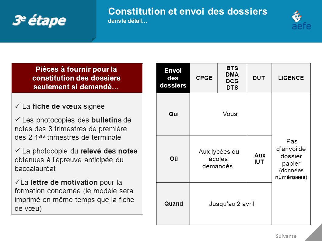 Constitution et envoi des dossiers dans le détail… La fiche de vœux signée Les photocopies des bulletins de notes des 3 trimestres de première des 2 1