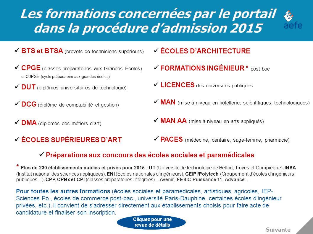 Suivante BTS et BTSA (brevets de techniciens supérieurs) CPGE (classes préparatoires aux Grandes Écoles) et CUPGE (cycle préparatoire aux grandes écol