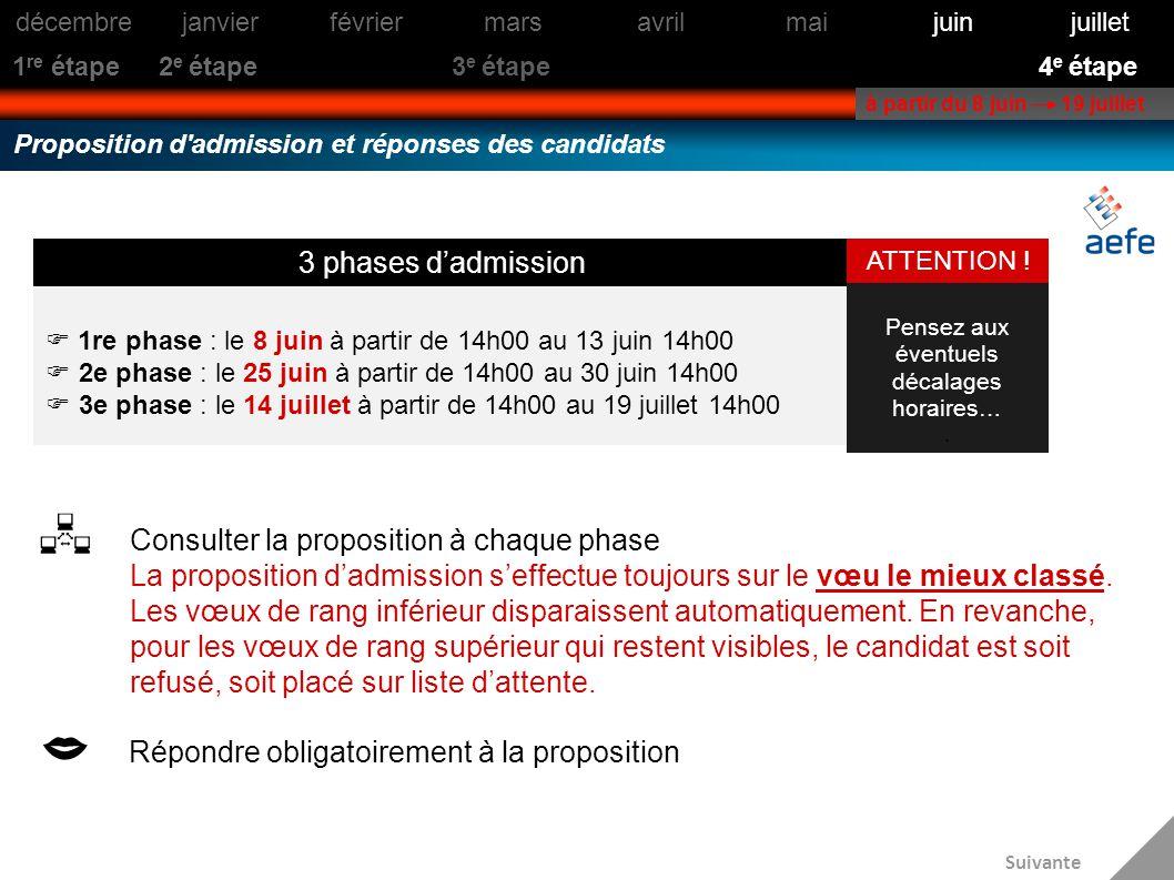 Proposition d'admission et réponses des candidats à partir du 8 juin 19 juillet Consulter la proposition à chaque phase La proposition d'admission s'e