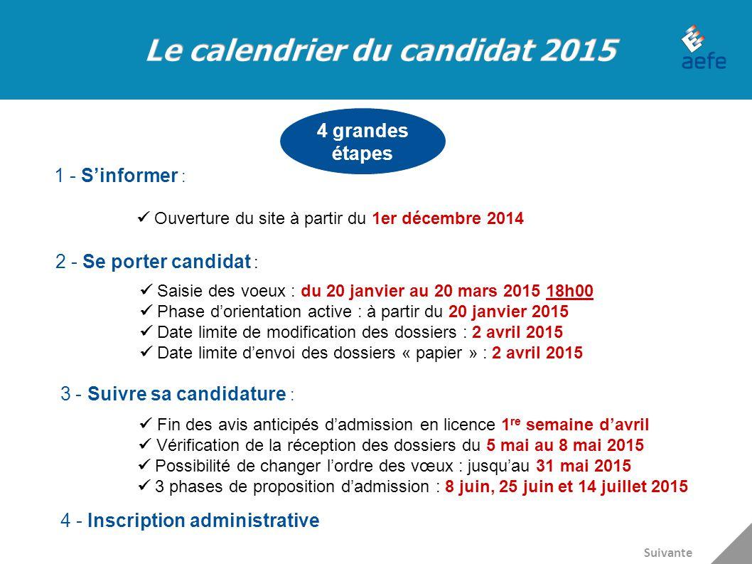 1 - S'informer : Ouverture du site à partir du 1er décembre 2014 2 - Se porter candidat : 3 - Suivre sa candidature : Fin des avis anticipés d'admissi