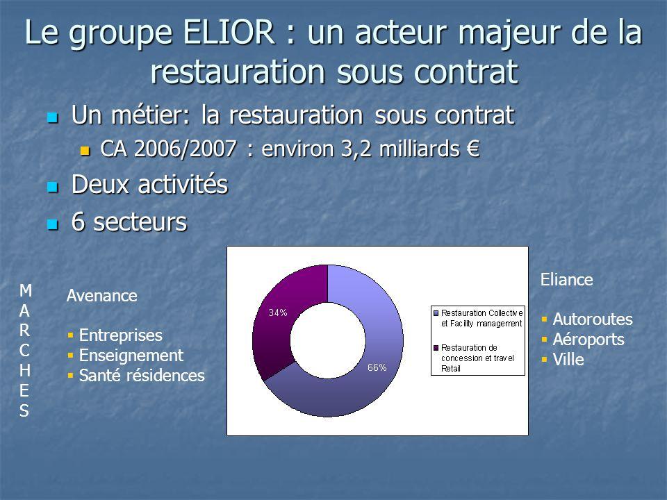 Le groupe ELIOR : un acteur majeur de la restauration sous contrat Un métier: la restauration sous contrat Un métier: la restauration sous contrat CA