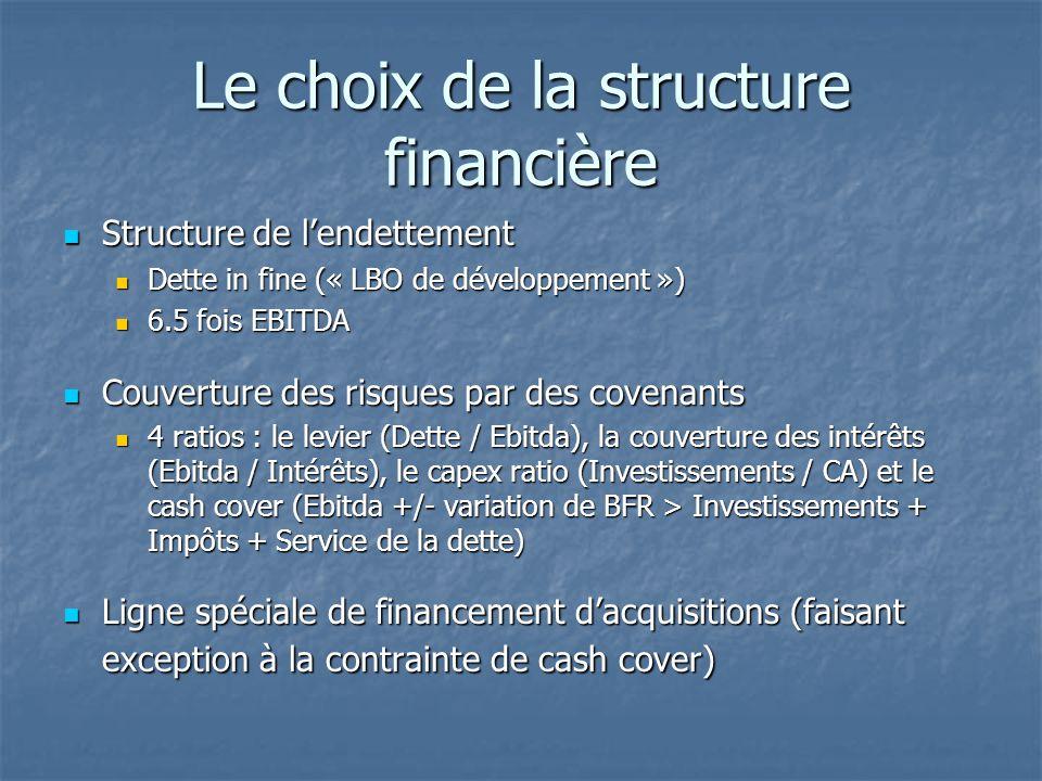 Le choix de la structure financière Structure de l'endettement Structure de l'endettement Dette in fine (« LBO de développement ») Dette in fine (« LB
