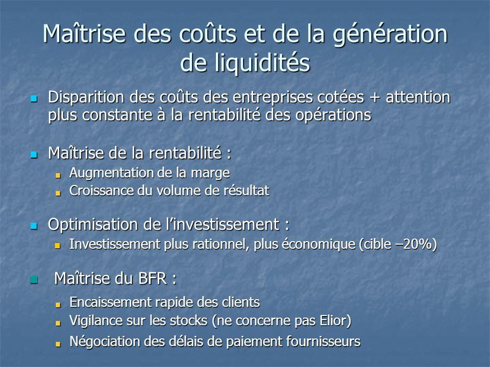 Maîtrise des coûts et de la génération de liquidités Disparition des coûts des entreprises cotées + attention plus constante à la rentabilité des opér