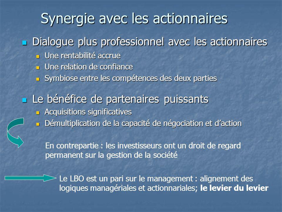 Synergie avec les actionnaires Dialogue plus professionnel avec les actionnaires Dialogue plus professionnel avec les actionnaires Une rentabilité acc