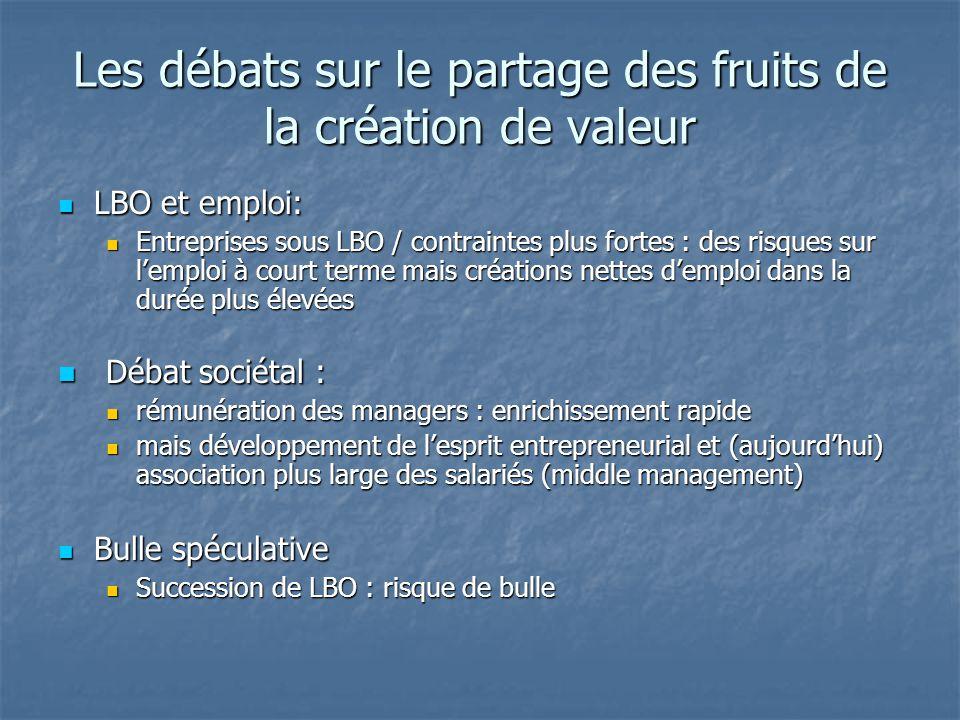 Les débats sur le partage des fruits de la création de valeur LBO et emploi: LBO et emploi: Entreprises sous LBO / contraintes plus fortes : des risqu