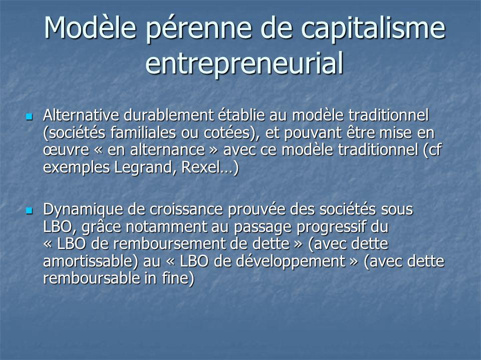 Modèle pérenne de capitalisme entrepreneurial Alternative durablement établie au modèle traditionnel (sociétés familiales ou cotées), et pouvant être