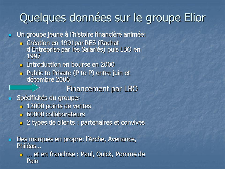 Quelques données sur le groupe Elior Un groupe jeune à l'histoire financière animée: Un groupe jeune à l'histoire financière animée: Création en 1991p