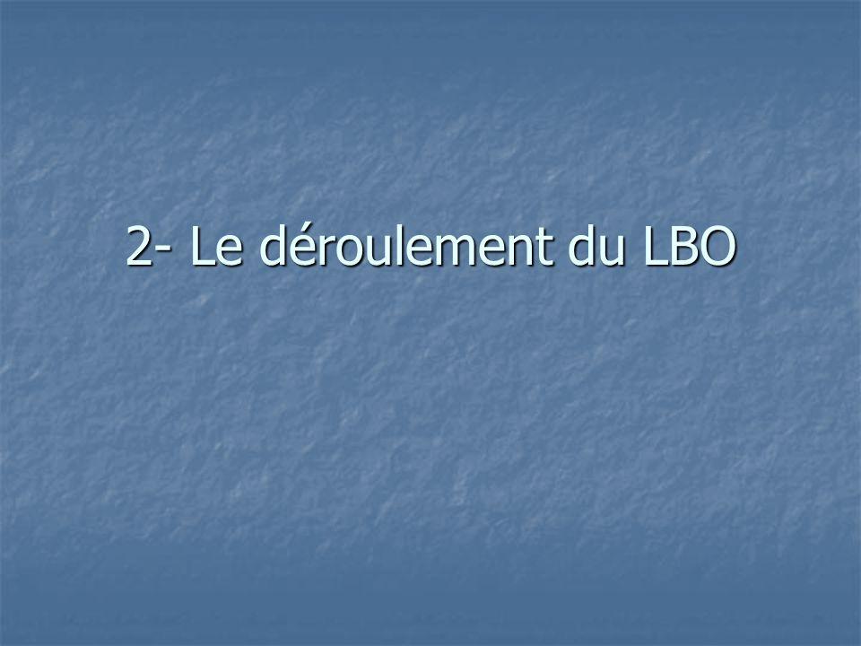 Éléments techniques du montage d'un LBO Structure juridique Structure juridique Structure de financement Structure de financement Fonds propres 930 M€ - Robert Zolade: 25% - Investisseurs: 73% - Management: 2% Dettes : 1.7 milliard € - 1.06 milliard € dette senior (Elior + HBI) - 640 M€ dette mezzanine et subordonnée (HBI) Endettement : 6.5 fois l'EBE Les montages LBO recourent à la création d'une structure intermédiaire : la holding de reprise ou NEW-CO Robert ZOLADE Nouveaux partenaires financiers HBI ELIOR