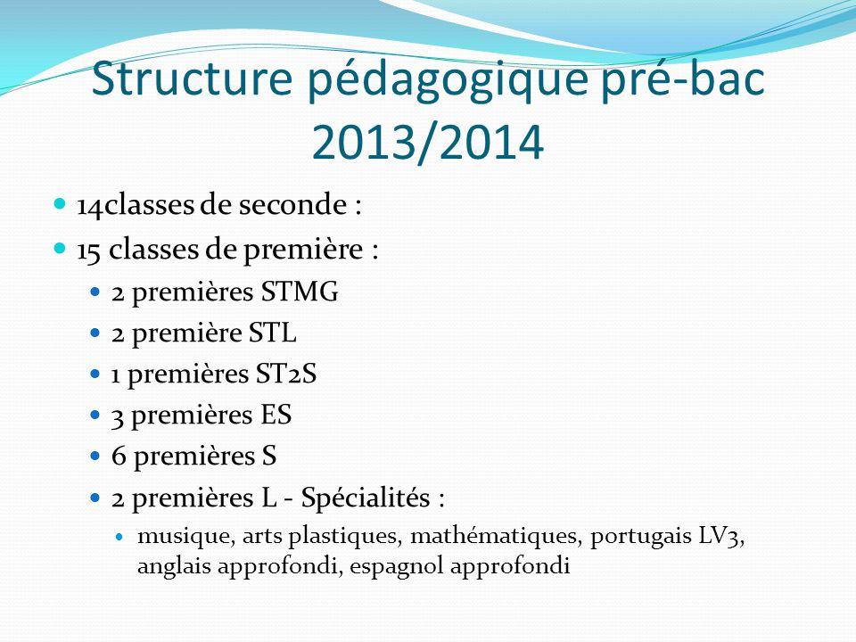 Structure pédagogique pré-bac 2013/2014 14classes de seconde : 15 classes de première : 2 premières STMG 2 première STL 1 premières ST2S 3 premières ES 6 premières S 2 premières L - Spécialités : musique, arts plastiques, mathématiques, portugais LV3, anglais approfondi, espagnol approfondi