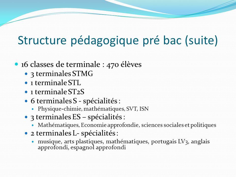Structure pédagogique pré bac (suite) 16 classes de terminale : 470 élèves 3 terminales STMG 1 terminale STL 1 terminale ST2S 6 terminales S - spécial