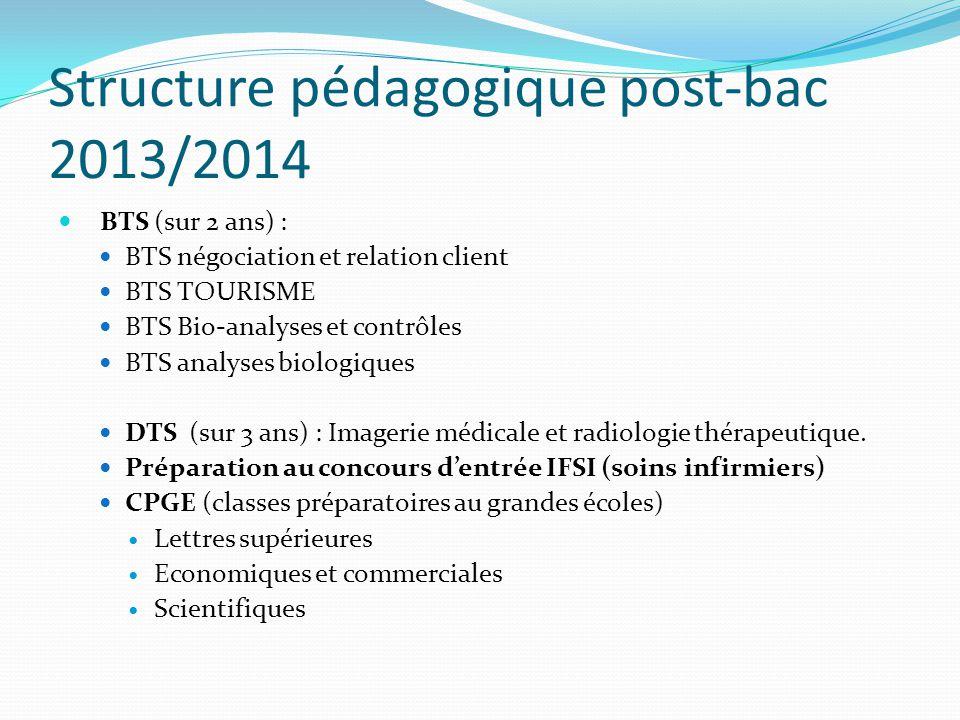 Structure pédagogique post-bac 2013/2014 BTS (sur 2 ans) : BTS négociation et relation client BTS TOURISME BTS Bio-analyses et contrôles BTS analyses biologiques DTS (sur 3 ans) : Imagerie médicale et radiologie thérapeutique.