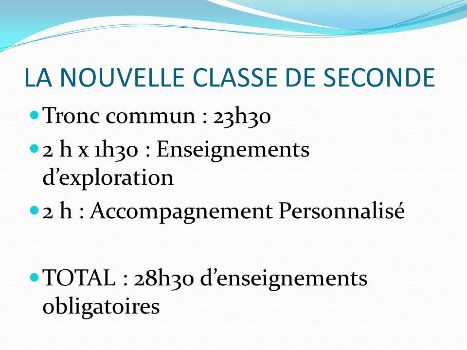 LA NOUVELLE CLASSE DE SECONDE Tronc commun : 23h30 2 h x 1h30 : Enseignements d'exploration 2 h : Accompagnement Personnalisé TOTAL : 28h30 d'enseignements obligatoires