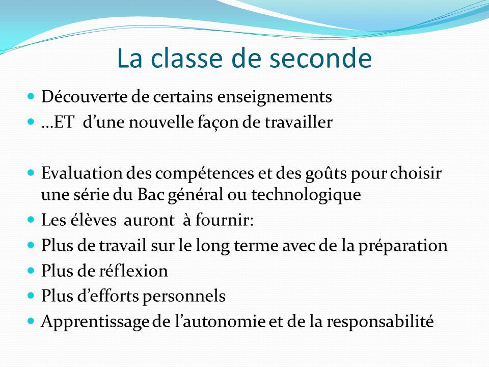La classe de seconde Découverte de certains enseignements …ET d'une nouvelle façon de travailler Evaluation des compétences et des goûts pour choisir