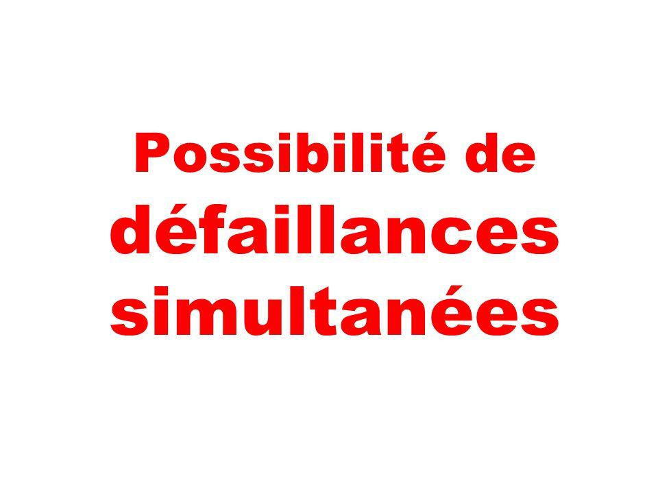 Possibilité de défaillances simultanées