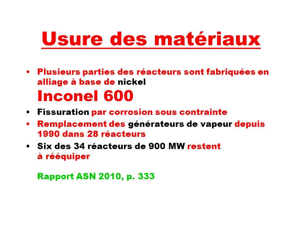 Usure des matériaux Plusieurs parties des réacteurs sont fabriquées en alliage à base de nickel Inconel 600 Fissuration par corrosion sous contrainte Remplacement des générateurs de vapeur depuis 1990 dans 28 réacteurs Six des 34 réacteurs de 900 MW restent à rééquiper Rapport ASN 2010, p.