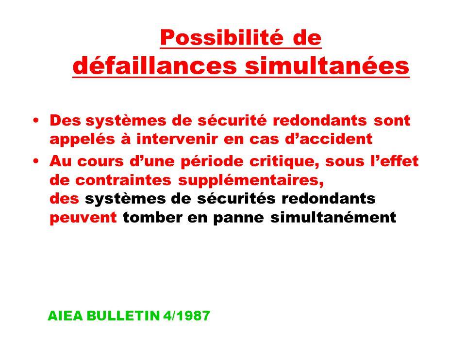 Possibilité de défaillances simultanées Des systèmes de sécurité redondants sont appelés à intervenir en cas d'accident Au cours d'une période critique, sous l'effet de contraintes supplémentaires, des systèmes de sécurités redondants peuvent tomber en panne simultanément AIEA BULLETIN 4/1987