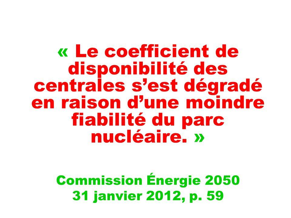 « Le coefficient de disponibilité des centrales s'est dégradé en raison d'une moindre fiabilité du parc nucléaire.