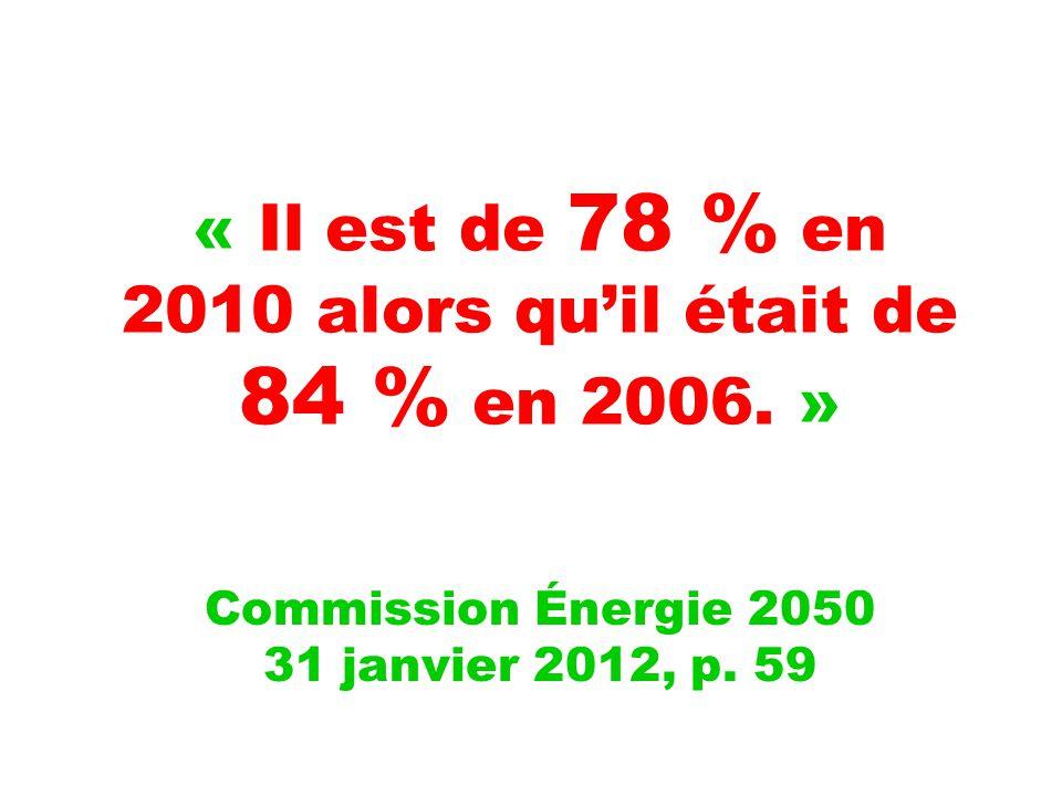 « Il est de 78 % en 2010 alors qu'il était de 84 % en 2006.