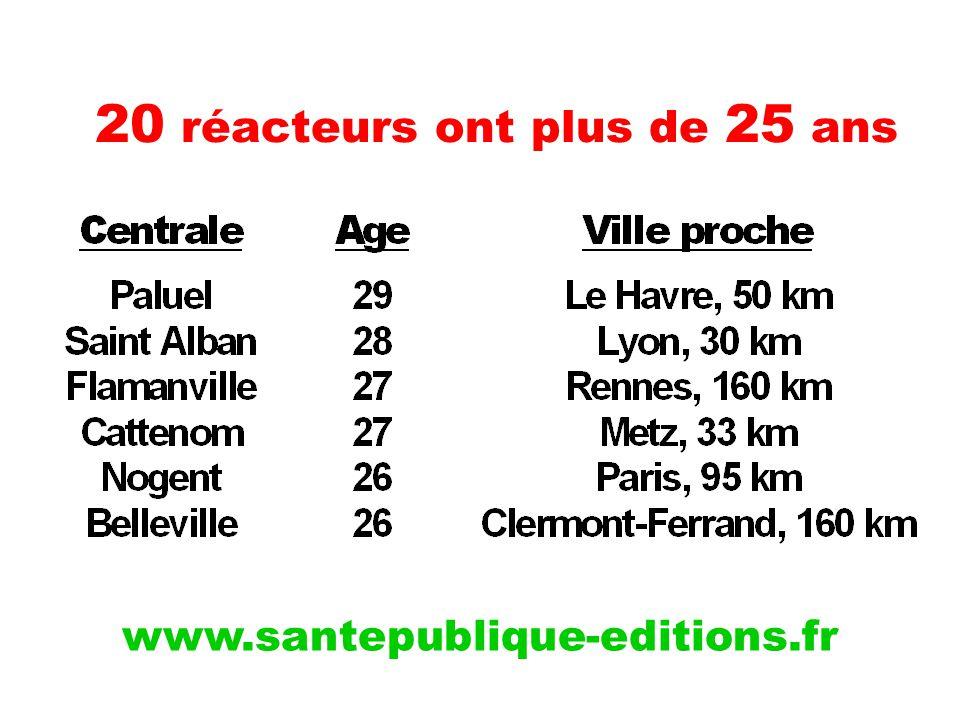 20 réacteurs ont plus de 25 ans www.santepublique-editions.fr