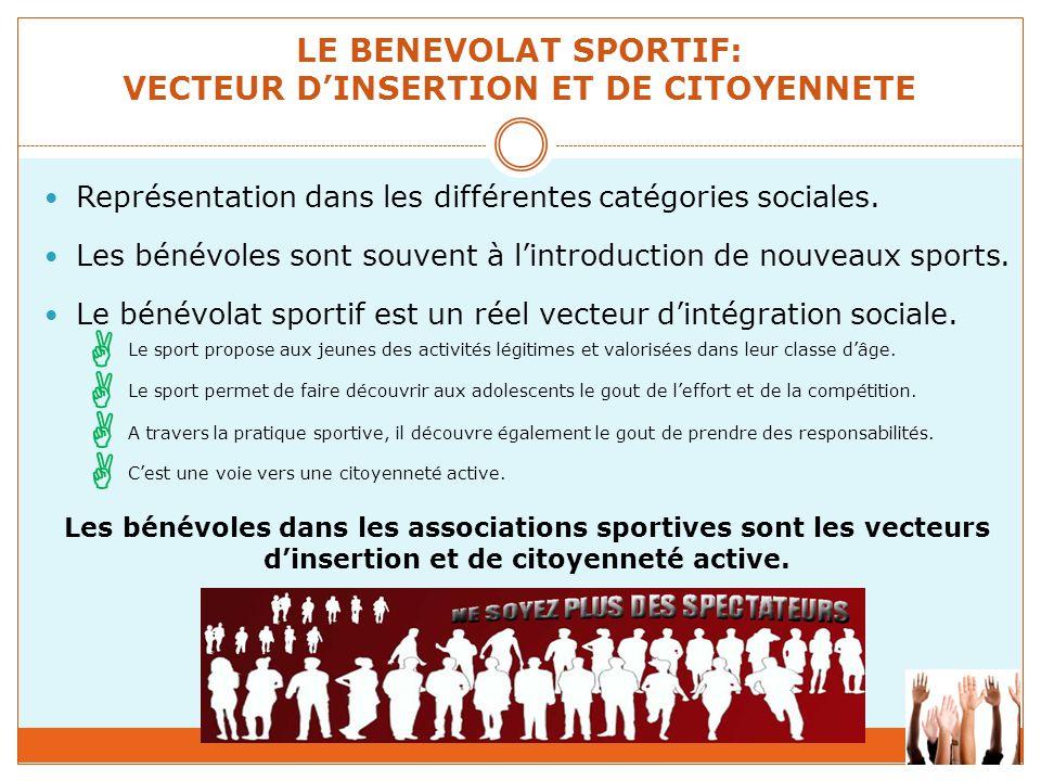LE BENEVOLAT SPORTIF: VECTEUR D'INSERTION ET DE CITOYENNETE Représentation dans les différentes catégories sociales. Les bénévoles sont souvent à l'in