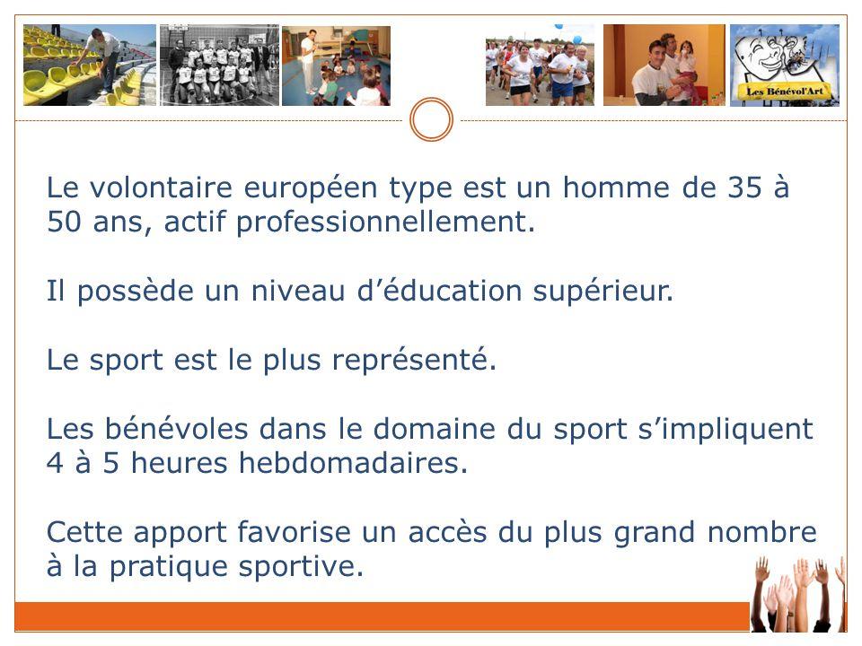 Le volontaire européen type est un homme de 35 à 50 ans, actif professionnellement. Il possède un niveau d'éducation supérieur. Le sport est le plus r