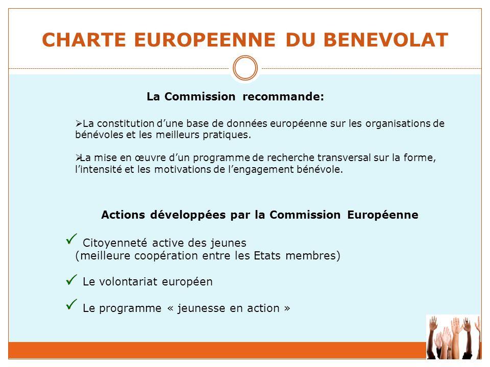 CHARTE EUROPEENNE DU BENEVOLAT Actions développées par la Commission Européenne Citoyenneté active des jeunes (meilleure coopération entre les Etats m