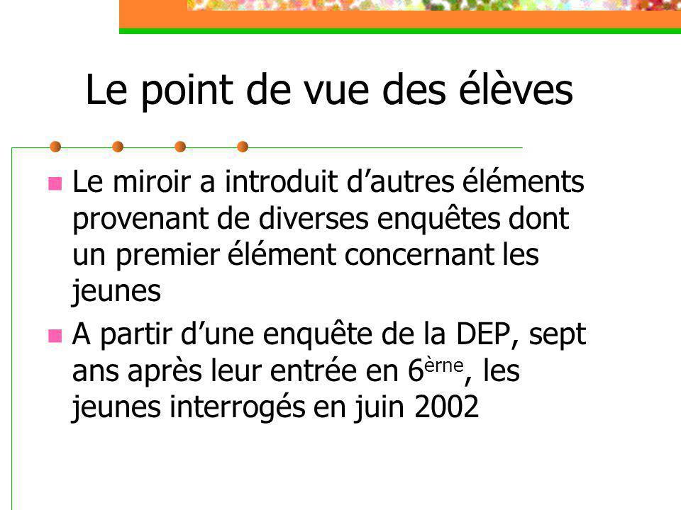 Le point de vue des élèves Le miroir a introduit d'autres éléments provenant de diverses enquêtes dont un premier élément concernant les jeunes A partir d'une enquête de la DEP, sept ans après leur entrée en 6 èrne, les jeunes interrogés en juin 2002