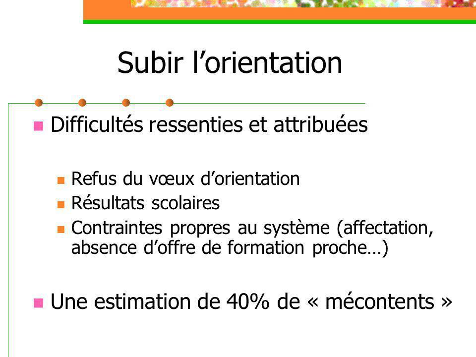 Subir l'orientation Difficultés ressenties et attribuées Refus du vœux d'orientation Résultats scolaires Contraintes propres au système (affectation,