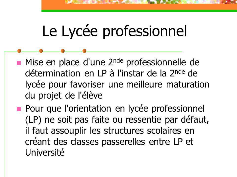 Le Lycée professionnel Mise en place d'une 2 nde professionnelle de détermination en LP à l'instar de la 2 nde de lycée pour favoriser une meilleure m