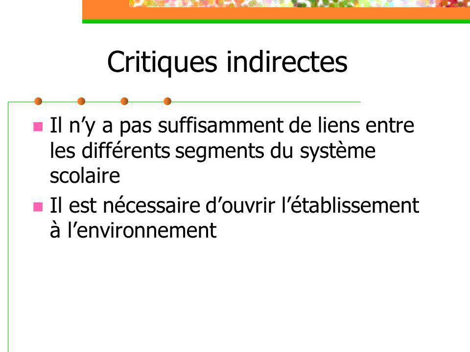 Critiques indirectes Il n'y a pas suffisamment de liens entre les différents segments du système scolaire Il est nécessaire d'ouvrir l'établissement à l'environnement