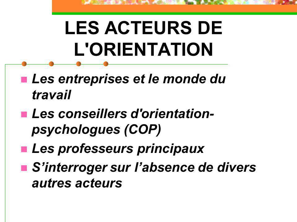 LES ACTEURS DE L'ORIENTATION Les entreprises et le monde du travail Les conseillers d'orientation- psychologues (COP) Les professeurs principaux S'int