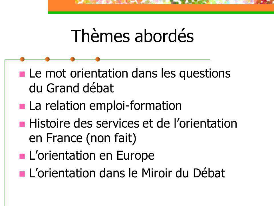 Thèmes abordés Le mot orientation dans les questions du Grand débat La relation emploi-formation Histoire des services et de l'orientation en France (non fait) L'orientation en Europe L'orientation dans le Miroir du Débat