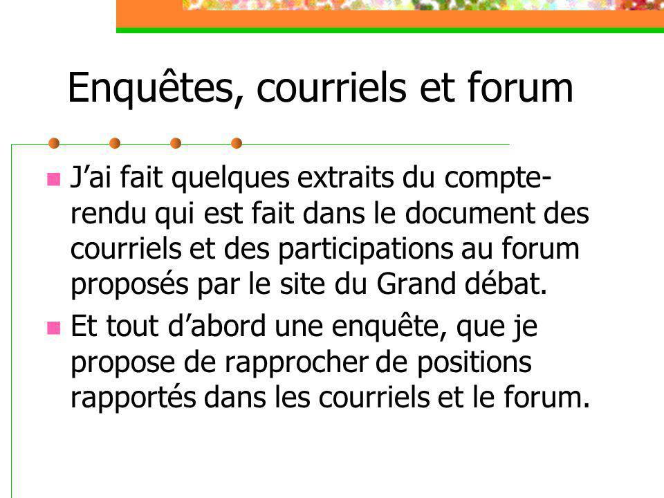 Enquêtes, courriels et forum J'ai fait quelques extraits du compte- rendu qui est fait dans le document des courriels et des participations au forum proposés par le site du Grand débat.