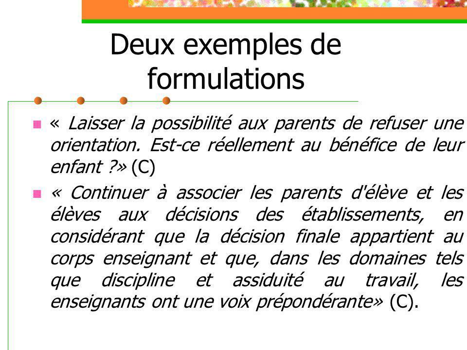 Deux exemples de formulations « Laisser la possibilité aux parents de refuser une orientation. Est-ce réellement au bénéfice de leur enfant ?» (C) « C