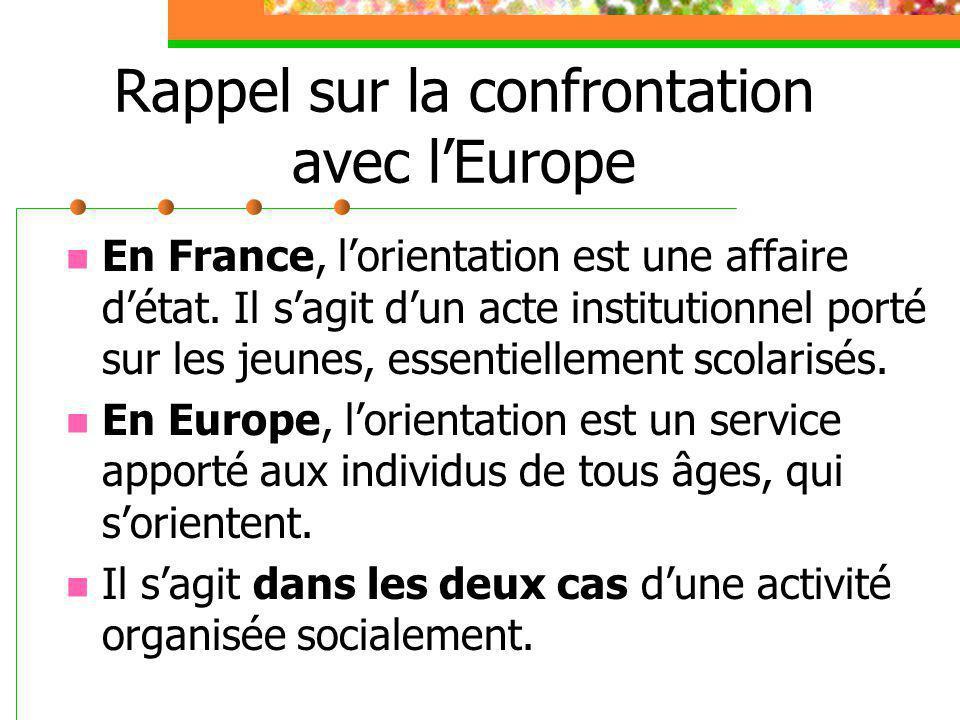 Rappel sur la confrontation avec l'Europe En France, l'orientation est une affaire d'état. Il s'agit d'un acte institutionnel porté sur les jeunes, es