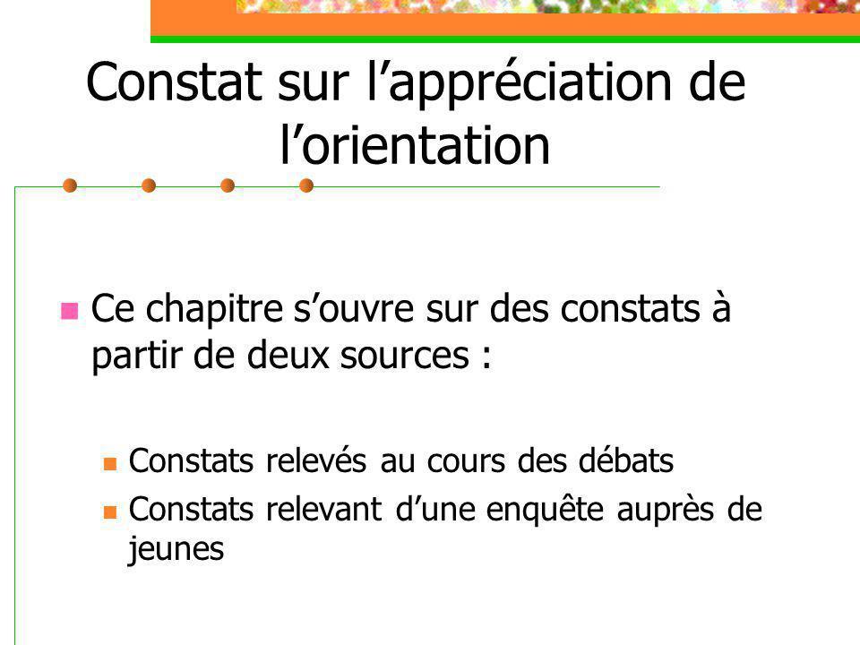 Constat sur l'appréciation de l'orientation Ce chapitre s'ouvre sur des constats à partir de deux sources : Constats relevés au cours des débats Const