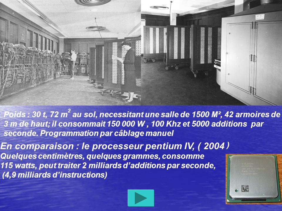 Inauguré le 15 février 1946 (USA) 1946 : ENIAC Le premier ordinateur électronique Electronic Numerical Integrator Analyser and Computer