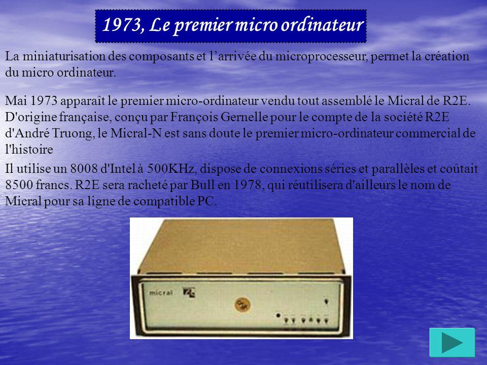 1971, L'invention du Microprocesseur Le microprocesseur a été inventé par Marcian Hoff surnommé ted hoff en 1971, alors Ingénieur chez Intel Cette invention va révolutionner le monde de l'informatique.