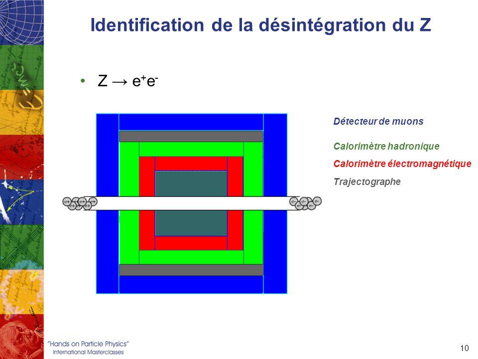 Identification de la désintégration du Z Z → e + e - 10 Détecteur de muons Calorimètre hadronique Calorimètre électromagnétique Trajectographe