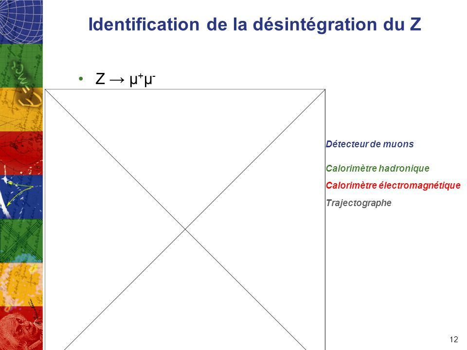 Identification de la désintégration du Z Z → µ + µ - 12 Détecteur de muons Calorimètre hadronique Calorimètre électromagnétique Trajectographe