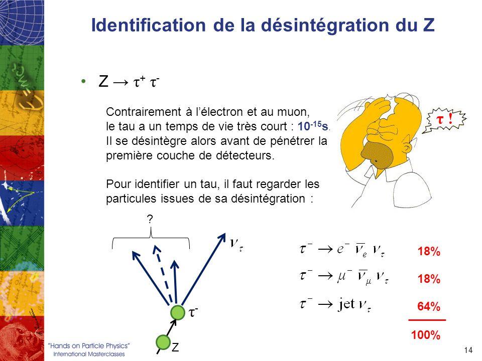 Identification de la désintégration du Z Z → τ + τ - 14 Contrairement à l'électron et au muon, le tau a un temps de vie très court : 10 -15 s.