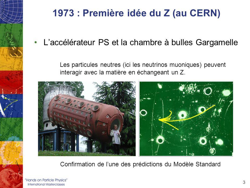 1973 : Première idée du Z (au CERN) 3 L'accélérateur PS et la chambre à bulles Gargamelle Les particules neutres (ici les neutrinos muoniques) peuvent interagir avec la matière en échangeant un Z.