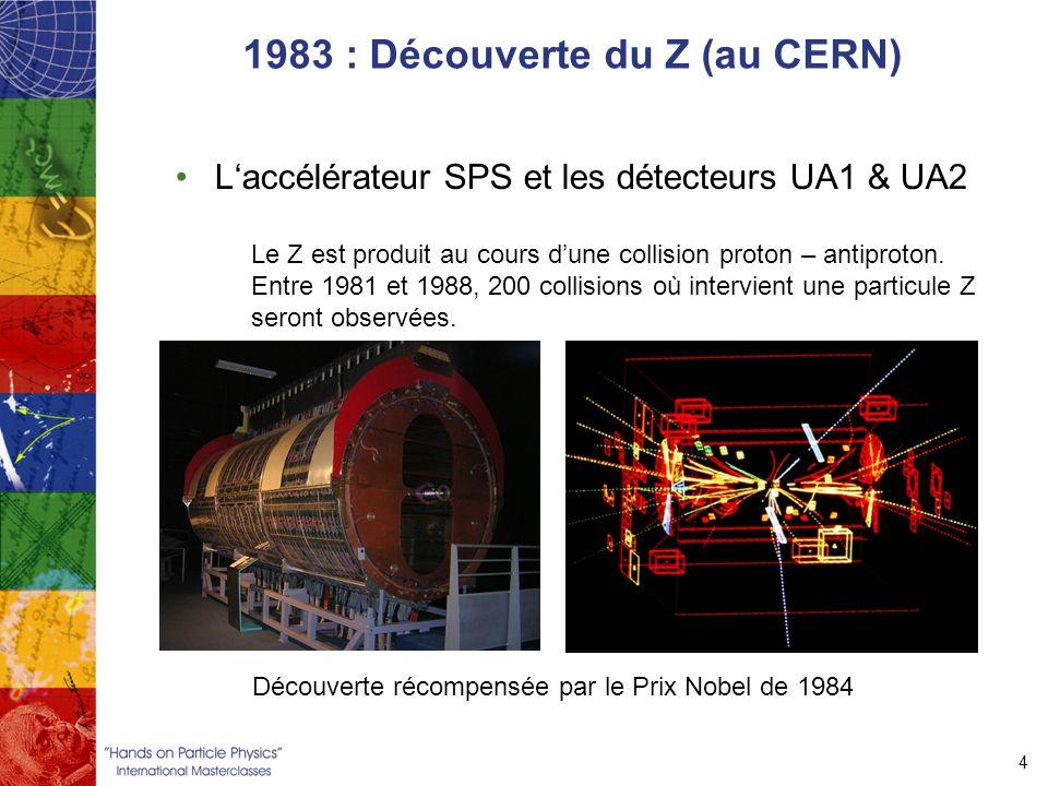 1989 – 2000 : Mesure des propriétés du Z 5 Le LEP et les 4 grands détecteurs associés Le grand collisionneur électron – positron, LEP, est une véritable « usine à Z » : 16 millions de Z ont été observés Réalisation de mesures de précision, en particulier les propriétés du Z