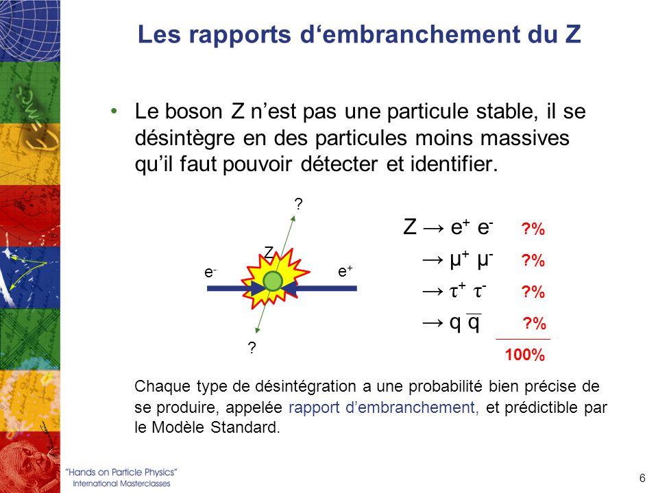 Les rapports d'embranchement du Z 6 Le boson Z n'est pas une particule stable, il se désintègre en des particules moins massives qu'il faut pouvoir détecter et identifier.