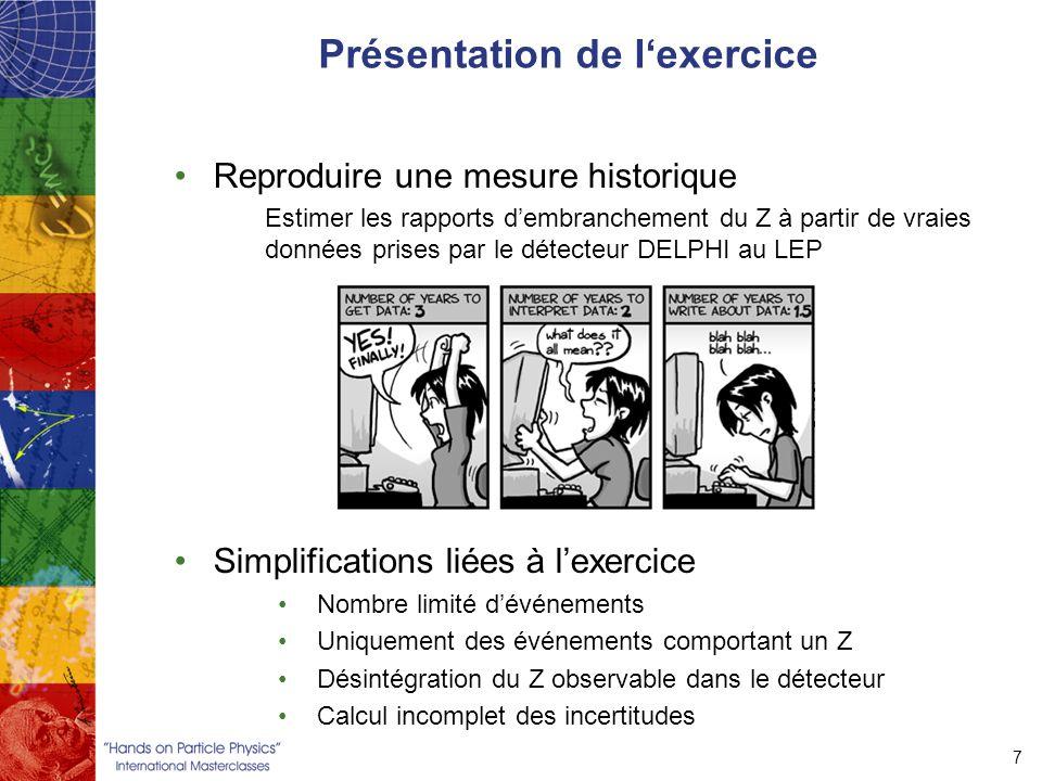 Identification de la désintégration du Z Z → q q (un exemple) 18
