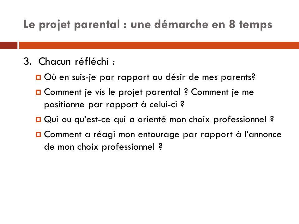 Le projet parental : une démarche en 8 temps 3. Chacun réfléchi :  Où en suis-je par rapport au désir de mes parents?  Comment je vis le projet pare
